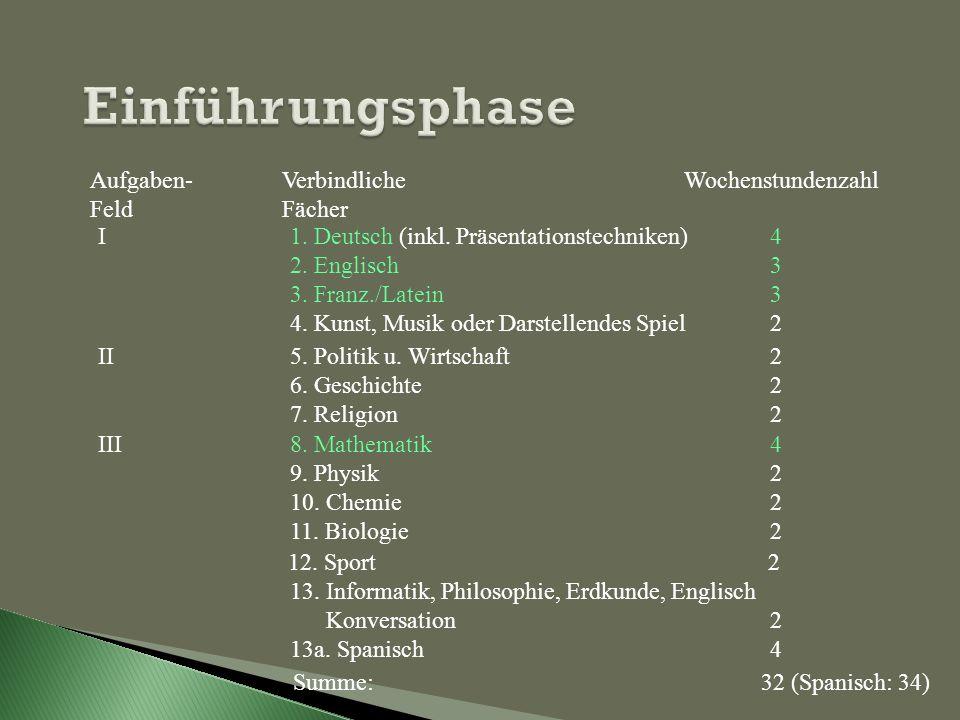Aufgaben-Verbindliche Wochenstundenzahl FeldFächer I1. Deutsch (inkl. Präsentationstechniken)4 2. Englisch3 3. Franz./Latein3 4. Kunst, Musik oder Dar