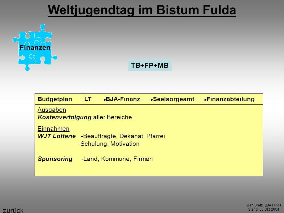 Weltjugendtag im Bistum Fulda Finanzen BudgetplanLT BJA-Finanz Seelsorgeamt Finanzabteilung Ausgaben Kostenverfolgung aller Bereiche Einnahmen WJT Lot