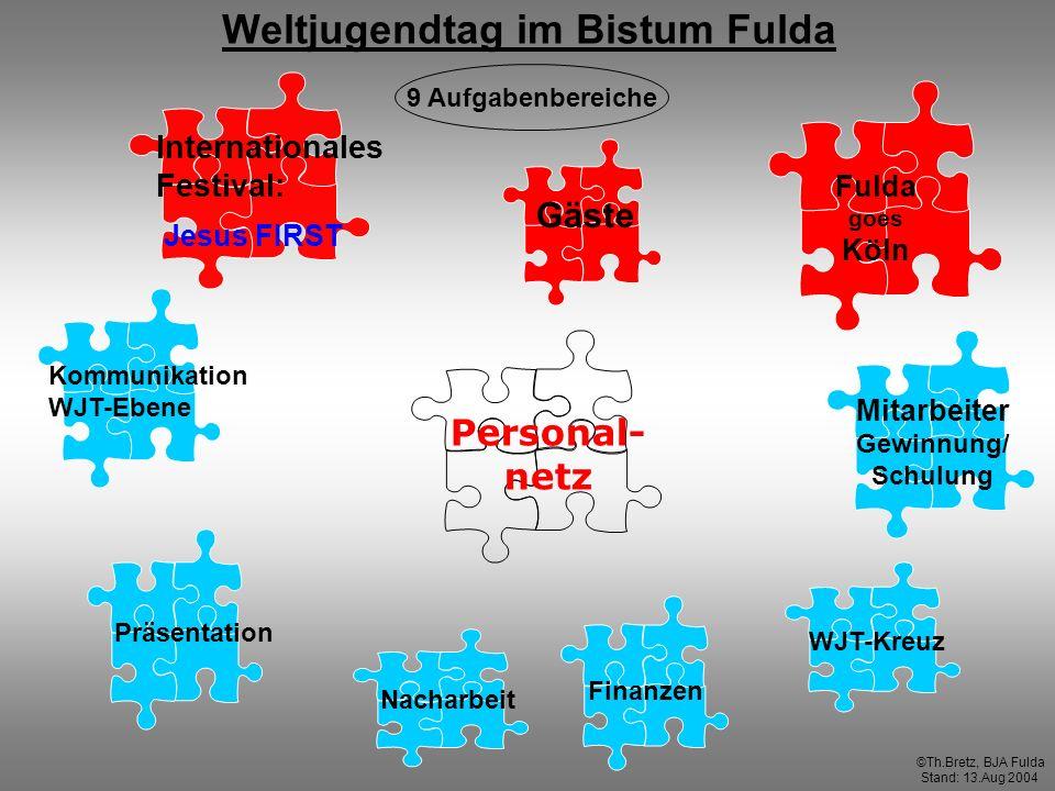 Internationales Festival: Gäste Fulda goes Köln Mitarbeiter Gewinnung/ Schulung WJT-Kreuz Nacharbeit Präsentation Finanzen Kommunikation WJT-Ebene Per
