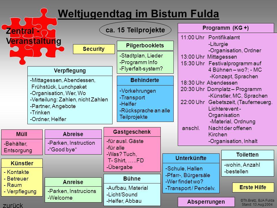 Weltjugendtag im Bistum Fulda ©Th.Bretz, BJA Fulda Stand: 13.Aug 2004 ca. 15 Teilprojekte Zentral - Veranstaltung 11:00 Uhr Pontifikalamt -Liturgie -O