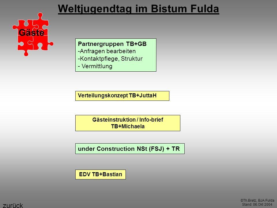 Weltjugendtag im Bistum Fulda Gäste under Construction NSt (FSJ) + TR ©Th.Bretz, BJA Fulda Stand: 06.Okt 2004 Verteilungskonzept TB+JuttaH EDV TB+Bast