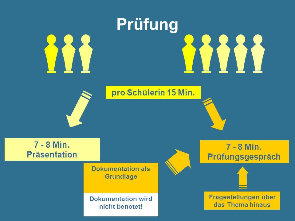 Prüfung pro Schülerin 15 Min. 7 - 8 Min. Präsentation 7 - 8 Min. Prüfungsgespräch Dokumentation als Grundlage Dokumentation wird nicht benotet! Frages
