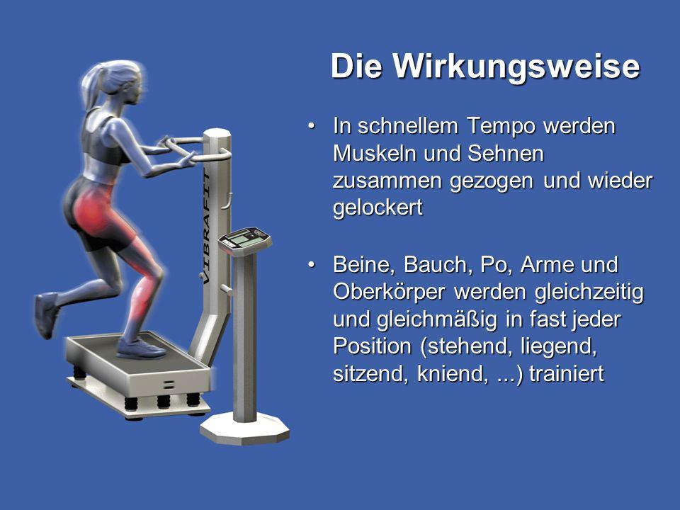 Die Wirkungsweise In schnellem Tempo werden Muskeln und Sehnen zusammen gezogen und wieder gelockertIn schnellem Tempo werden Muskeln und Sehnen zusam