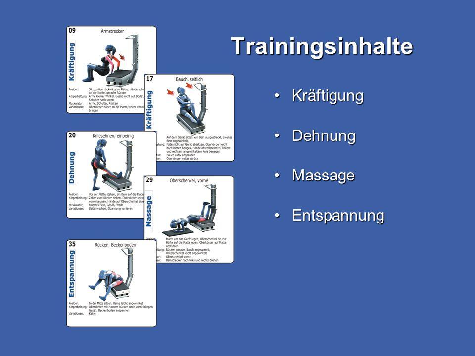 Trainingsinhalte KräftigungKräftigung DehnungDehnung MassageMassage EntspannungEntspannung