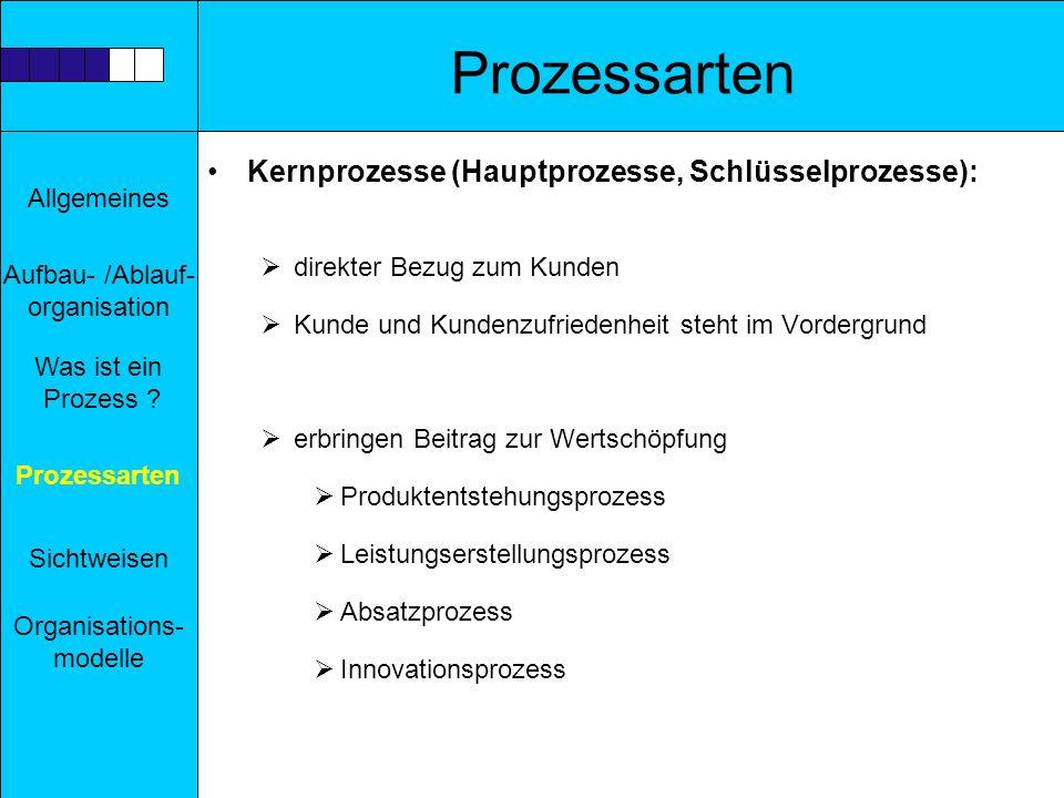 Allgemeines Aufbau- /Ablauf- organisation Prozessarten Sichtweisen Was ist ein Prozess ? Organisations- modelle Prozessarten Kernprozesse (Hauptprozes