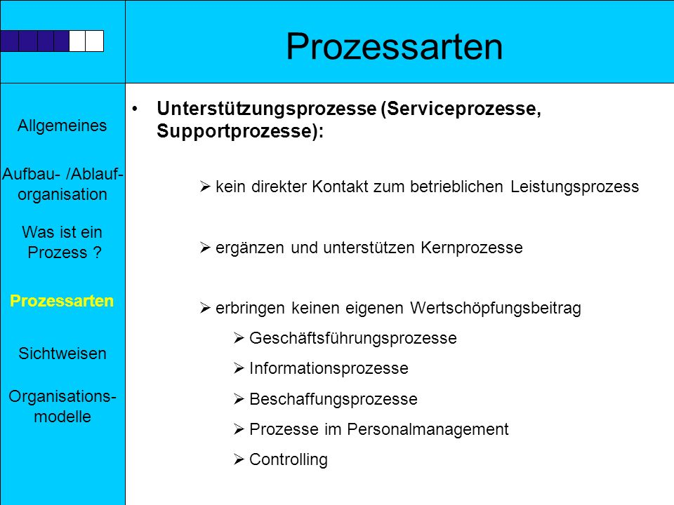 Allgemeines Aufbau- /Ablauf- organisation Prozessarten Sichtweisen Was ist ein Prozess ? Organisations- modelle Prozessarten Unterstützungsprozesse (S