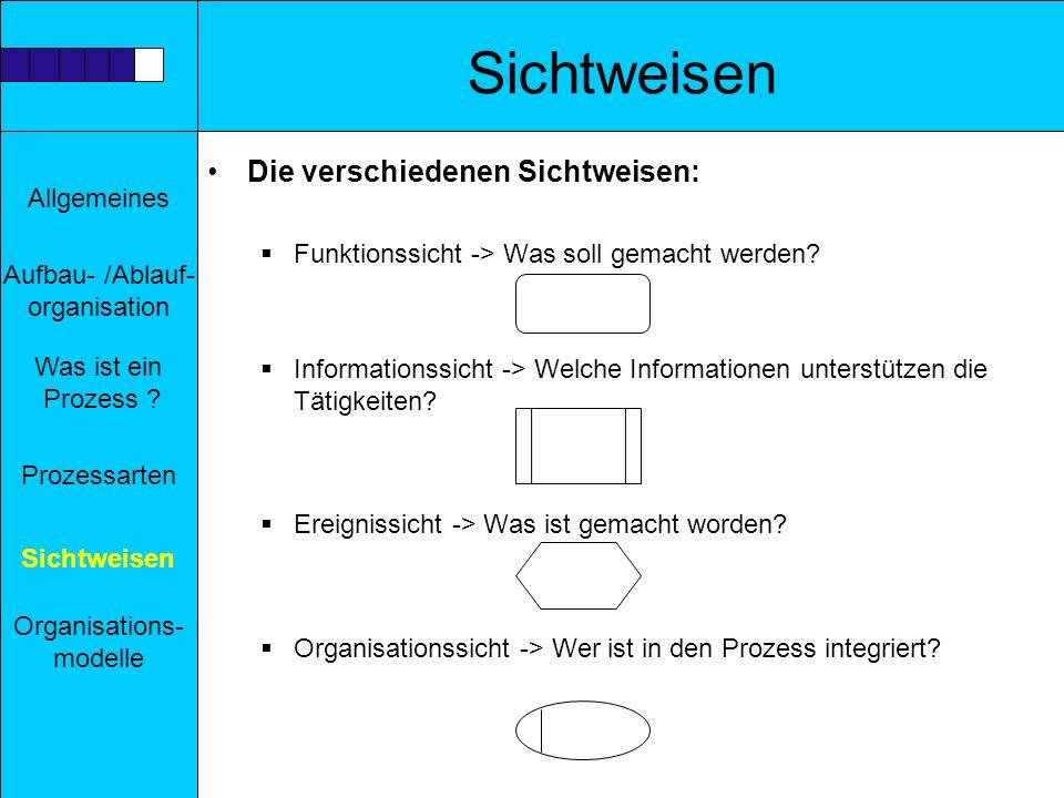 Allgemeines Aufbau- /Ablauf- organisation Prozessarten Sichtweisen Was ist ein Prozess ? Organisations- modelle Sichtweisen Die verschiedenen Sichtwei