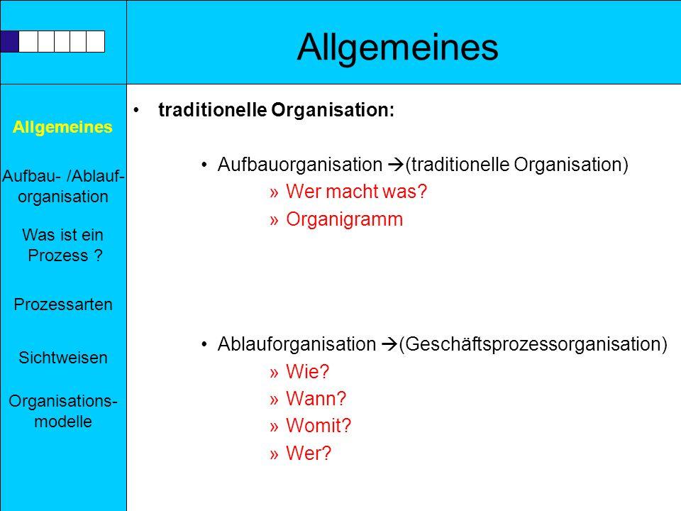 Allgemeines Aufbau- /Ablauf- organisation Prozessarten Sichtweisen Was ist ein Prozess ? Organisations- modelle Allgemeines traditionelle Organisation