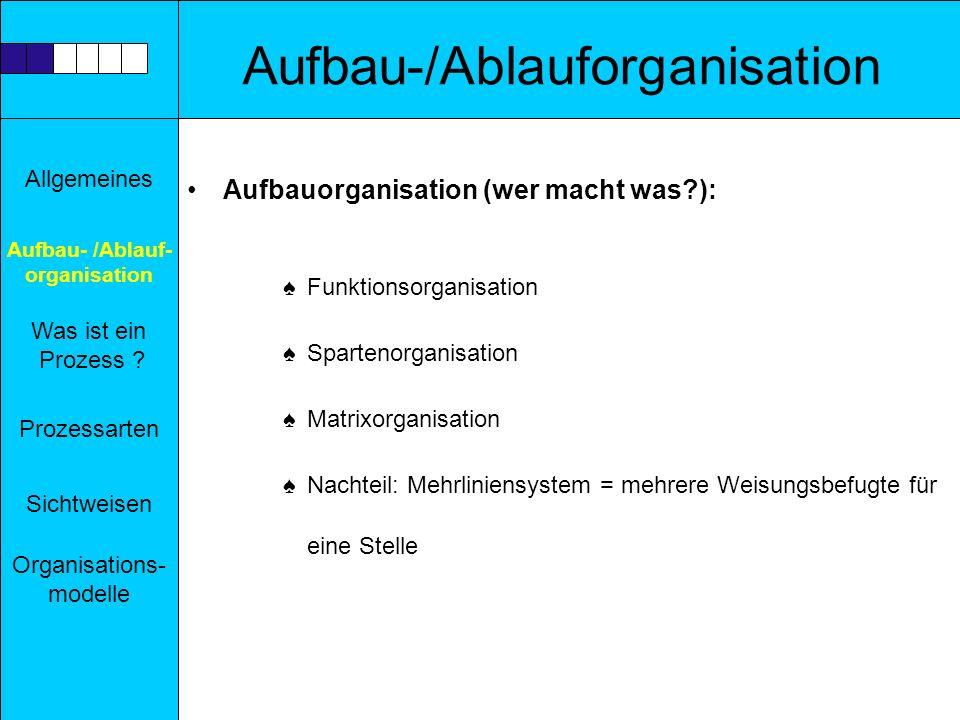 Allgemeines Aufbau- /Ablauf- organisation Prozessarten Sichtweisen Was ist ein Prozess ? Organisations- modelle Aufbau-/Ablauforganisation Aufbauorgan