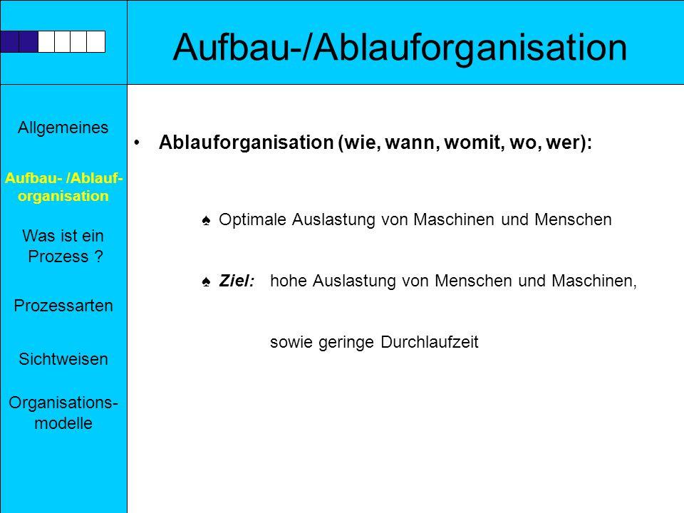 Allgemeines Aufbau- /Ablauf- organisation Prozessarten Sichtweisen Was ist ein Prozess ? Organisations- modelle Aufbau-/Ablauforganisation Ablauforgan
