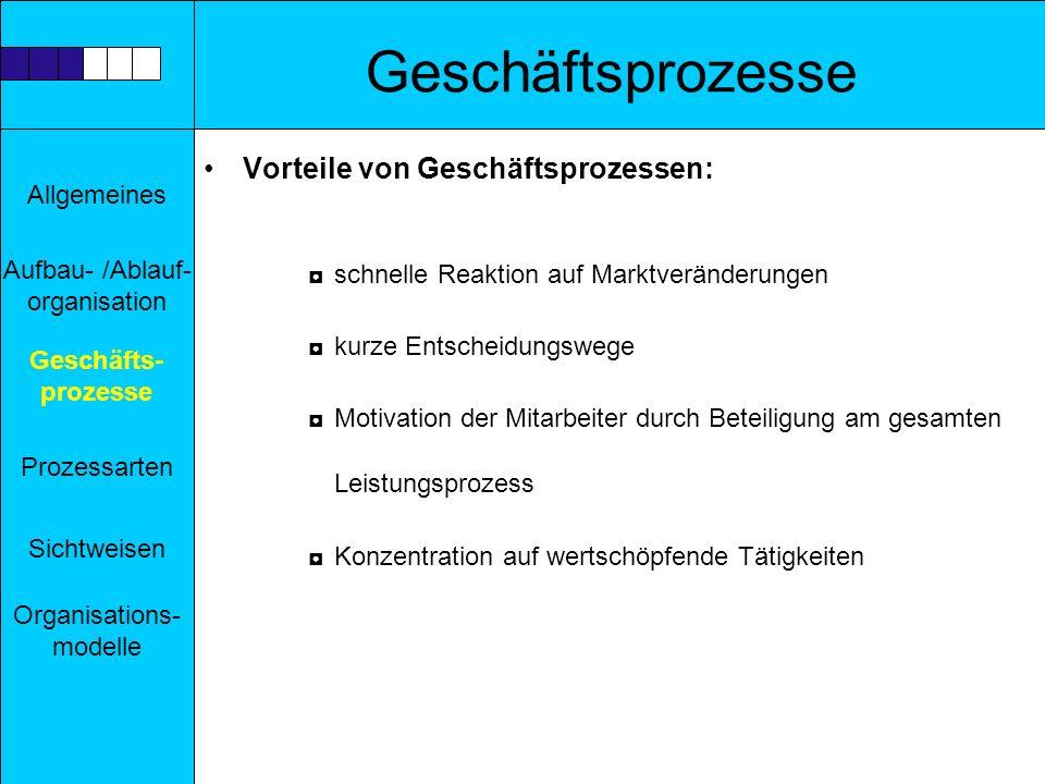 Allgemeines Aufbau- /Ablauf- organisation Prozessarten Sichtweisen Geschäfts- prozesse Organisations- modelle Geschäftsprozesse Vorteile von Geschäfts