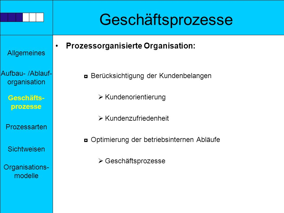 Allgemeines Aufbau- /Ablauf- organisation Prozessarten Sichtweisen Geschäfts- prozesse Organisations- modelle Geschäftsprozesse Prozessmanagement: Hilfsmittel: Qualitätsmanagement Zeitmanagement Kostenmanagement Maßnahmen zur Steuerung von Prozessen