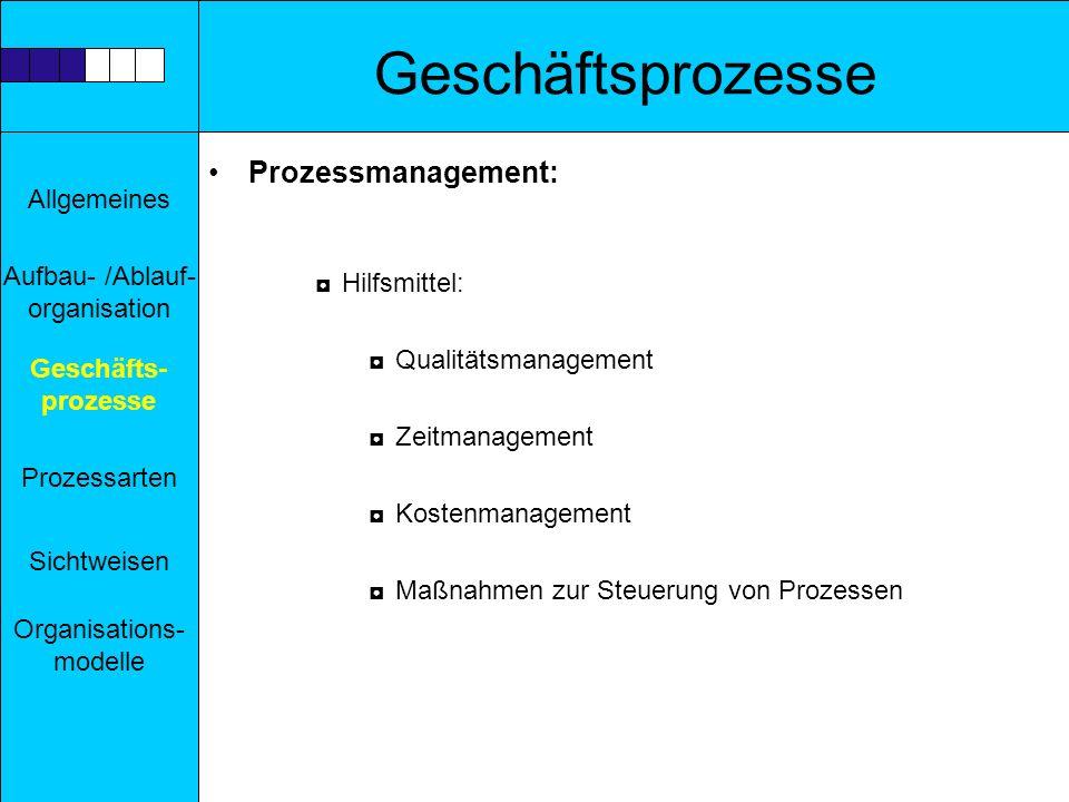 Allgemeines Aufbau- /Ablauf- organisation Prozessarten Sichtweisen Geschäfts- prozesse Organisations- modelle Geschäftsprozesse Beispiel Prozess Auftragsabwicklung: Platzvergabe Zahlungs- abwicklung Auftragsannahme Unterprozesse (Subprozesse, Teilprozesse) Hauptprozess