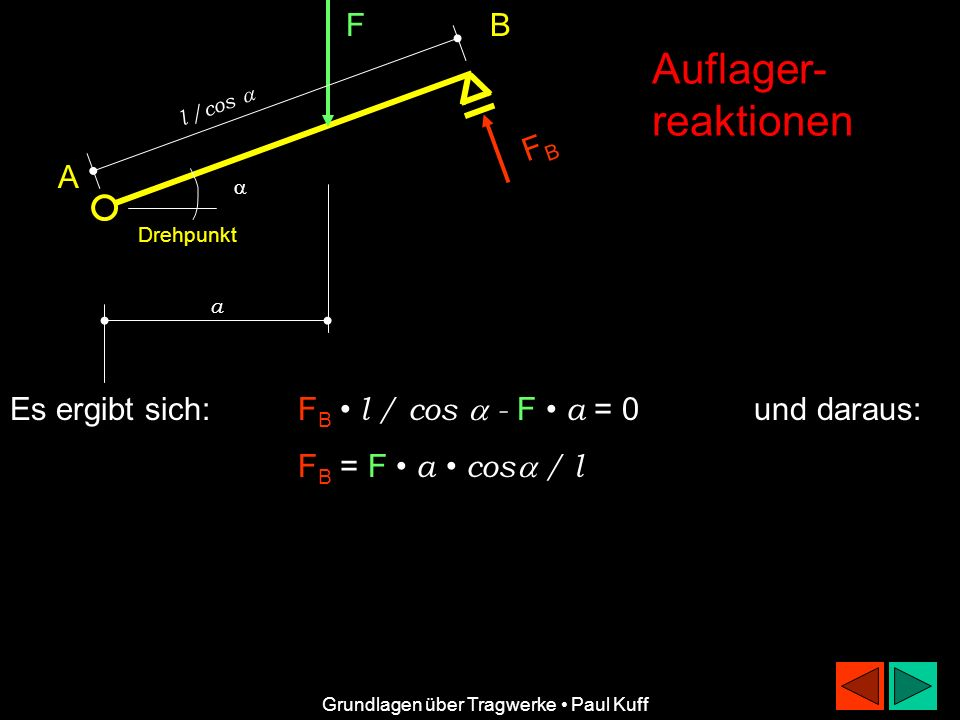 F FBFB B A a Auflager- reaktionen Grundlagen über Tragwerke Paul Kuff Es ergibt sich:F B l / cos - F a = 0 und daraus: F B = F a c os / l Drehpunkt l