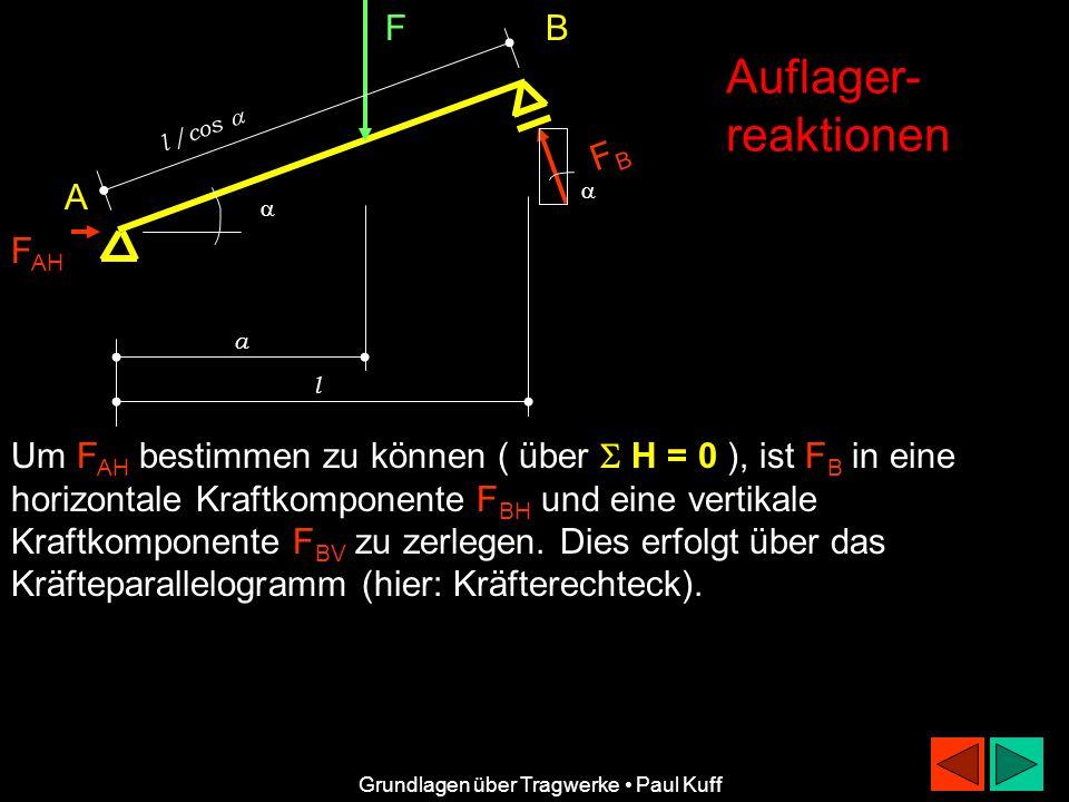 F FBFB B A F AH a l Auflager- reaktionen Grundlagen über Tragwerke Paul Kuff Um F AH bestimmen zu können ( über H = 0 ), ist F B in eine horizontale K