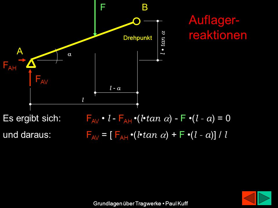FB A F AH F AV l l tan Auflager- reaktionen Grundlagen über Tragwerke Paul Kuff Es ergibt sich:F AV l - F AH ( l tan ) - F ( l - a ) = 0 und daraus:F