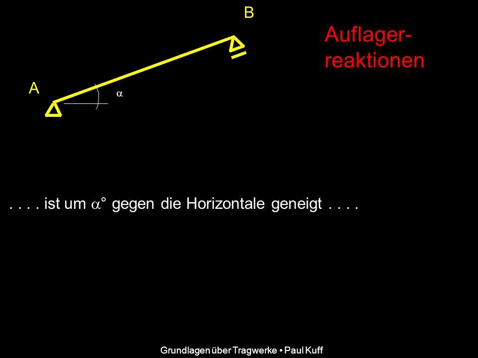 B A Auflager- reaktionen Grundlagen über Tragwerke Paul Kuff.... ist um ° gegen die Horizontale geneigt....