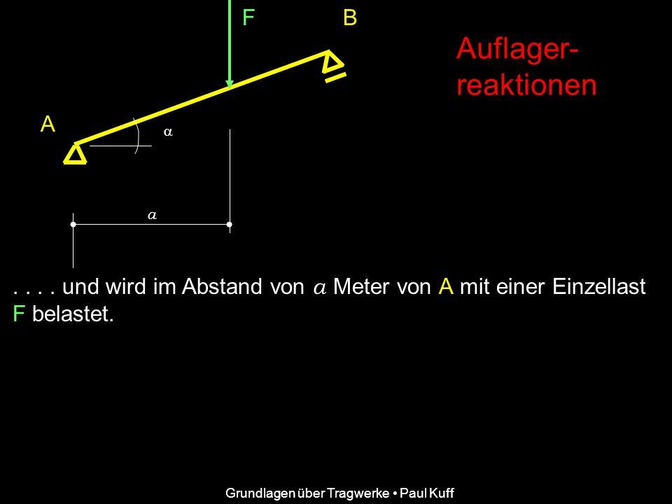 F l /cos FBFB F BH B A F AH a l Auflager- reaktionen Grundlagen über Tragwerke Paul Kuff Aus F BH errechnet sich über H = 0 : F AH - F BH = 0 und daraus: F AH = F BH