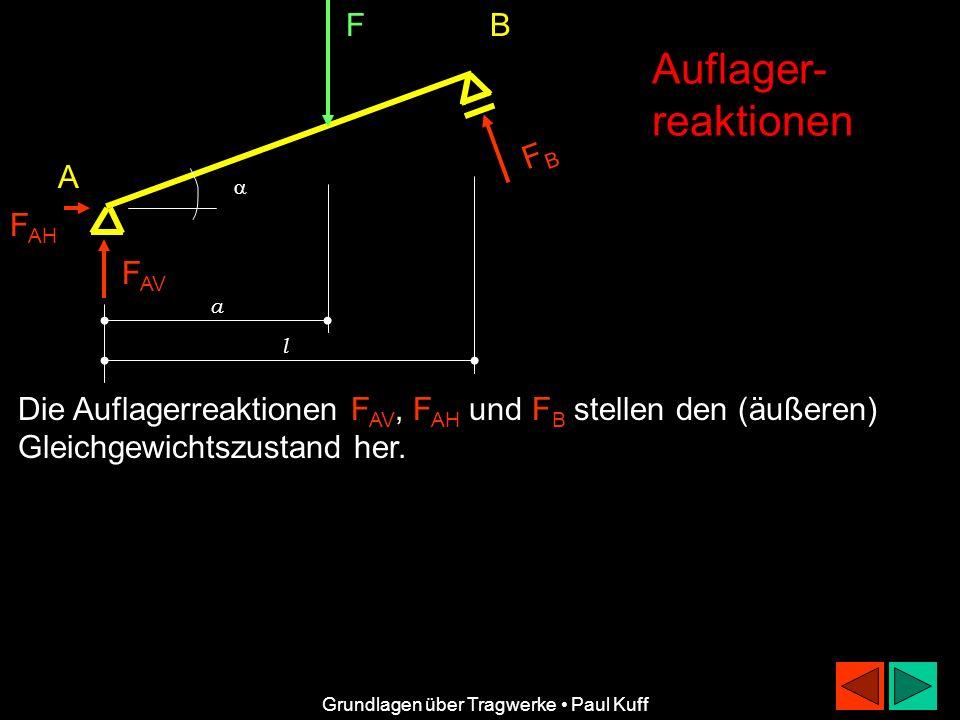 F FBFB B A a l Auflager- reaktionen Grundlagen über Tragwerke Paul Kuff Zuerst wird die Größe der Auflagerkraft F B im einwertigen Auflager bei B über die Gleichgewichtsbedingung M = 0 bestimmt.