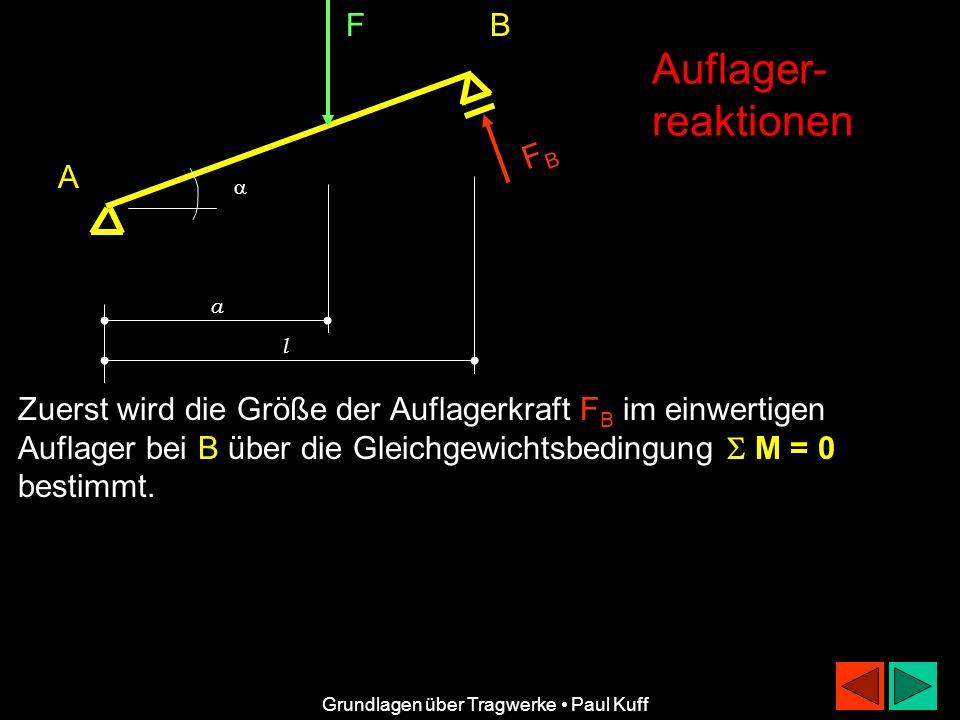 FB A F AH F AV l l tan Auflager- reaktionen Grundlagen über Tragwerke Paul Kuff Es ergibt sich:F AV l - F AH ( l tan ) - F ( l - a ) = 0 und daraus:F AV = [ F AH ( l tan ) + F ( l - a )] / l Drehpunkt l - a