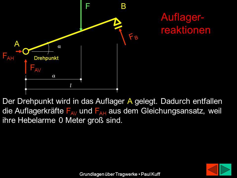 F l /cos F BV B A F AV a l l tan Auflager- reaktionen Grundlagen über Tragwerke Paul Kuff Aus der Gleichgewichtsbedingung V = 0 gilt: F AV - F + F BV = 0 Damit sind die Rechenergebnisse für F AV und F BV zu überprüfen.