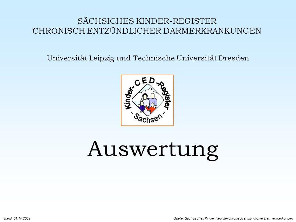 CED - bei Kindern und Jugendlichen Beteiligte Kliniken (alle Patienten 1999-2002)