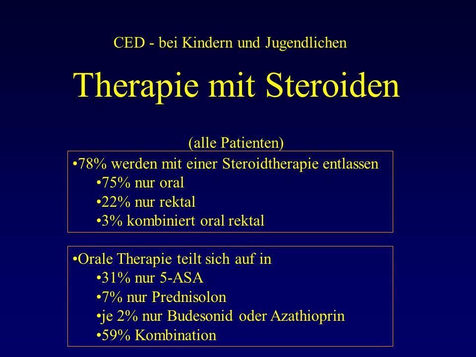 CED - bei Kindern und Jugendlichen Therapie mit Steroiden (alle Patienten) 78% werden mit einer Steroidtherapie entlassen 75% nur oral 22% nur rektal