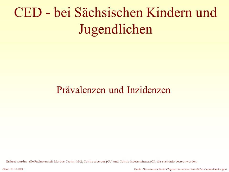 CED - bei Sächsischen Kindern und Jugendlichen Prävalenzen und Inzidenzen Erfasst wurden alle Patienten mit Morbus Crohn (MC), Colitis ulcerosa (CU) u