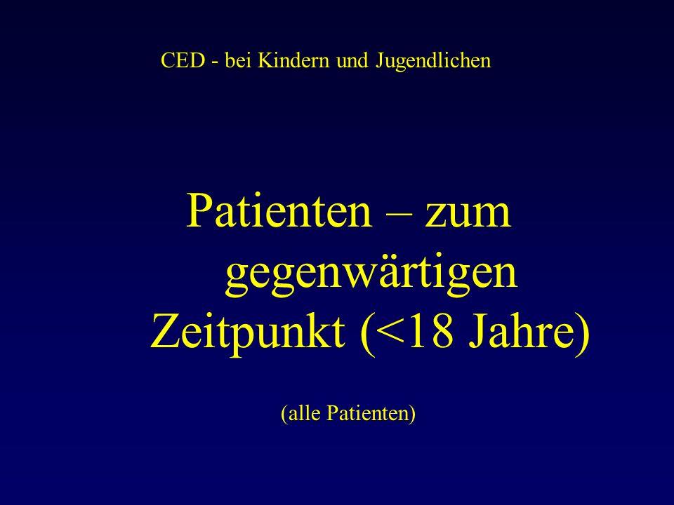 CED - bei Sächsischen Kindern und Jugendlichen Prävalenzen und Inzidenzen Erfasst wurden alle Patienten mit Morbus Crohn (MC), Colitis ulcerosa (CU) und Colitis indeterminata (CI), die stationär betreut wurden.