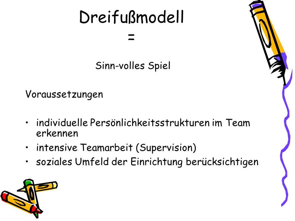Dreifußmodell = Sinn-volles Spiel Voraussetzungen individuelle Persönlichkeitsstrukturen im Team erkennen intensive Teamarbeit (Supervision) soziales Umfeld der Einrichtung berücksichtigen