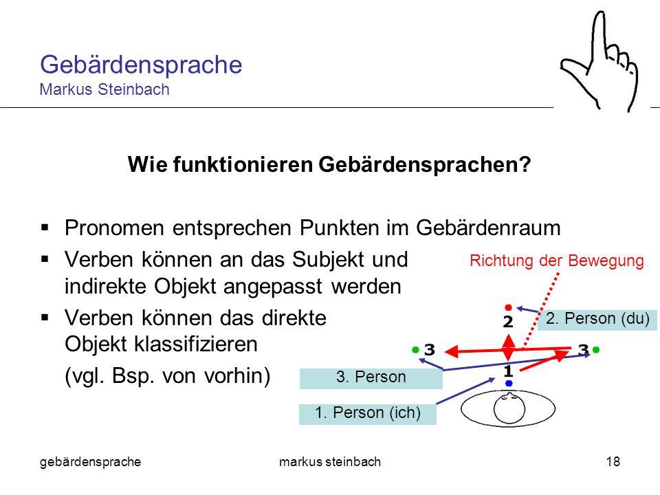 gebärdensprachemarkus steinbach18 Wie funktionieren Gebärdensprachen? Pronomen entsprechen Punkten im Gebärdenraum Verben können an das Subjekt und in