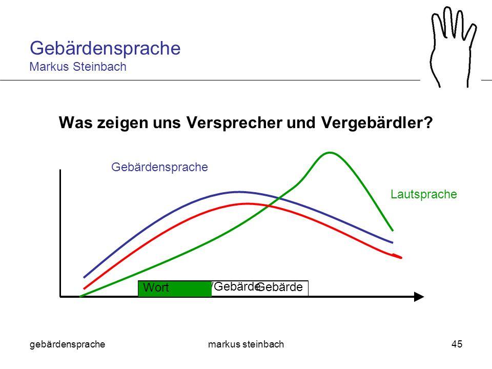 gebärdensprachemarkus steinbach45 Was zeigen uns Versprecher und Vergebärdler? Wort/Gebärde Gebärde Wort Lautsprache Gebärdensprache Gebärdensprache M