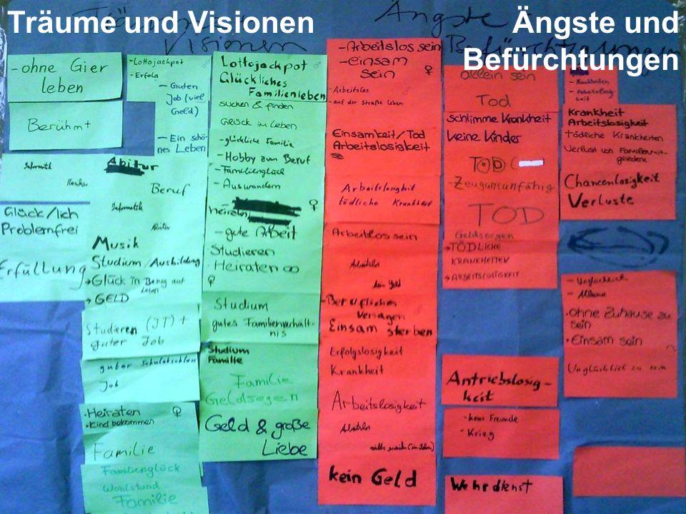 Ausgangspunkt: Träume und Visionen Ängste und Befürchtungen der Jugendlichen in Bezug auf ihr Leben © Angelika Beck 2009 Träume und VisionenÄngste und