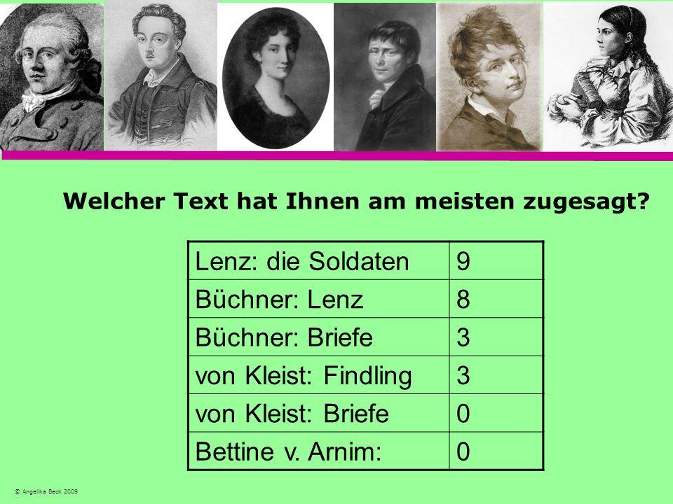 Lenz: die Soldaten9 Büchner: Lenz8 Büchner: Briefe3 von Kleist: Findling3 von Kleist: Briefe0 Bettine v. Arnim:0 Welcher Text hat Ihnen am meisten zug