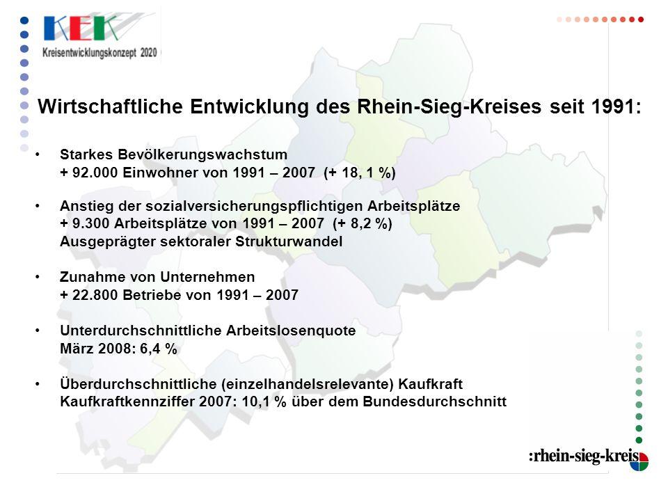 Wirtschaftliche Entwicklung des Rhein-Sieg-Kreises seit 1991: Starkes Bevölkerungswachstum + 92.000 Einwohner von 1991 – 2007 (+ 18, 1 %) Anstieg der