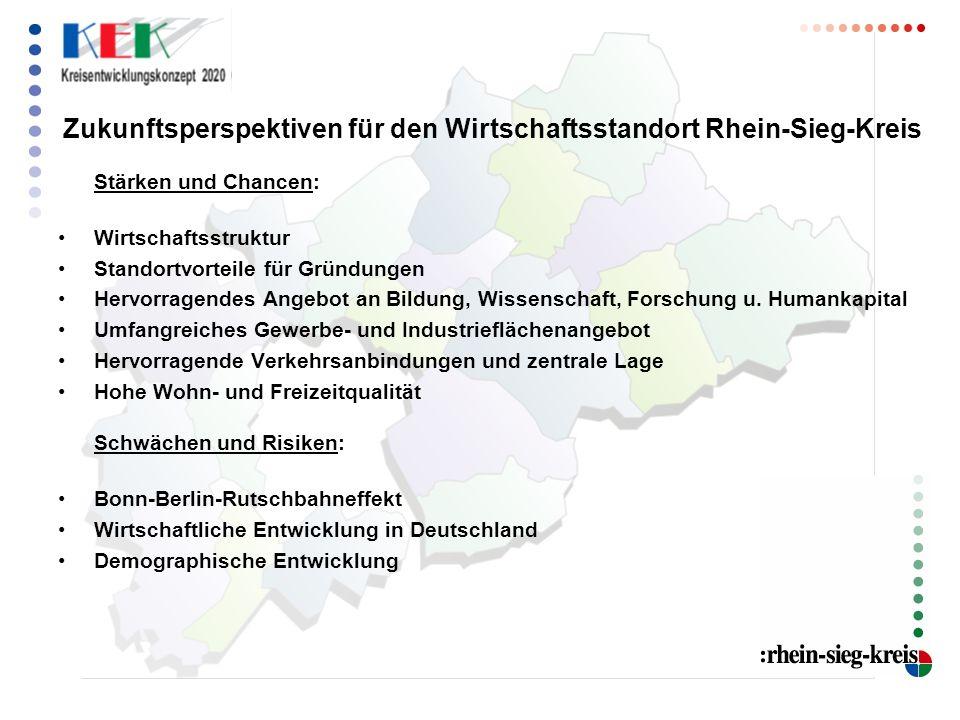 Zukunftsperspektiven für den Wirtschaftsstandort Rhein-Sieg-Kreis Stärken und Chancen: Wirtschaftsstruktur Standortvorteile für Gründungen Hervorragen