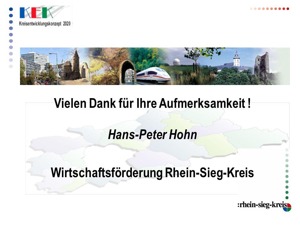 Vielen Dank für Ihre Aufmerksamkeit ! Hans-Peter Hohn Wirtschaftsförderung Rhein-Sieg-Kreis
