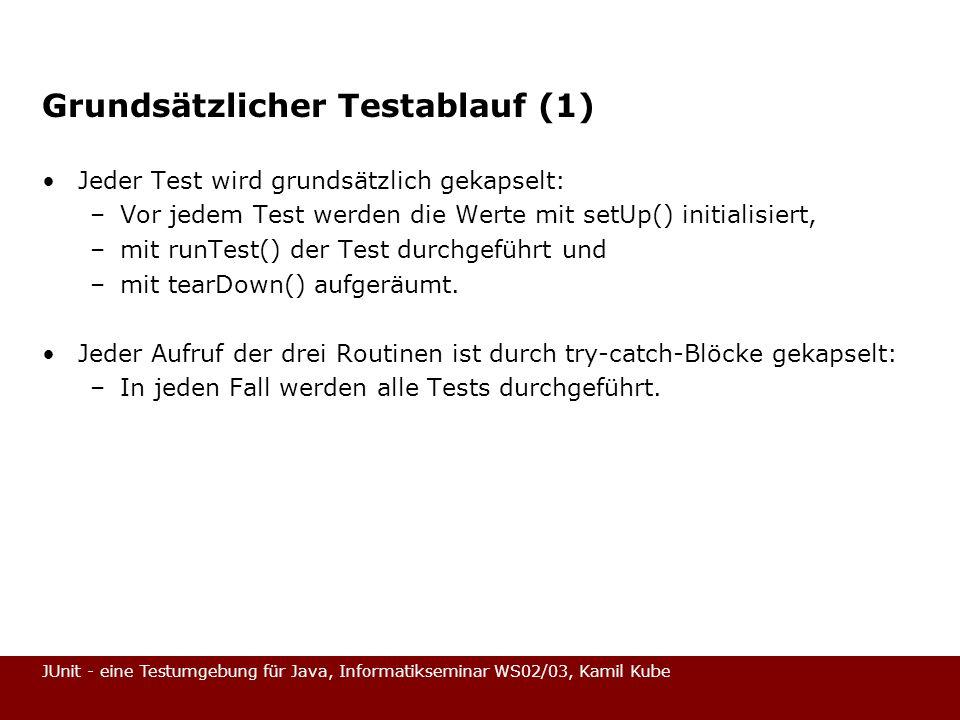 JUnit - eine Testumgebung für Java, Informatikseminar WS02/03, Kamil Kube Grundsätzlicher Testablauf (1) Jeder Test wird grundsätzlich gekapselt: –Vor