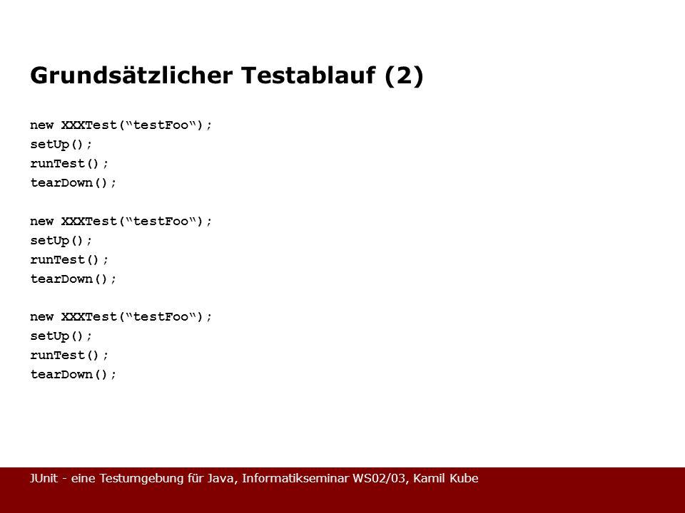 JUnit - eine Testumgebung für Java, Informatikseminar WS02/03, Kamil Kube Grundsätzlicher Testablauf (2) new XXXTest(testFoo); setUp(); runTest(); tea