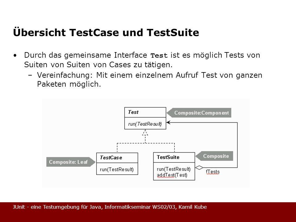 JUnit - eine Testumgebung für Java, Informatikseminar WS02/03, Kamil Kube Übersicht TestCase und TestSuite Durch das gemeinsame Interface Test ist es