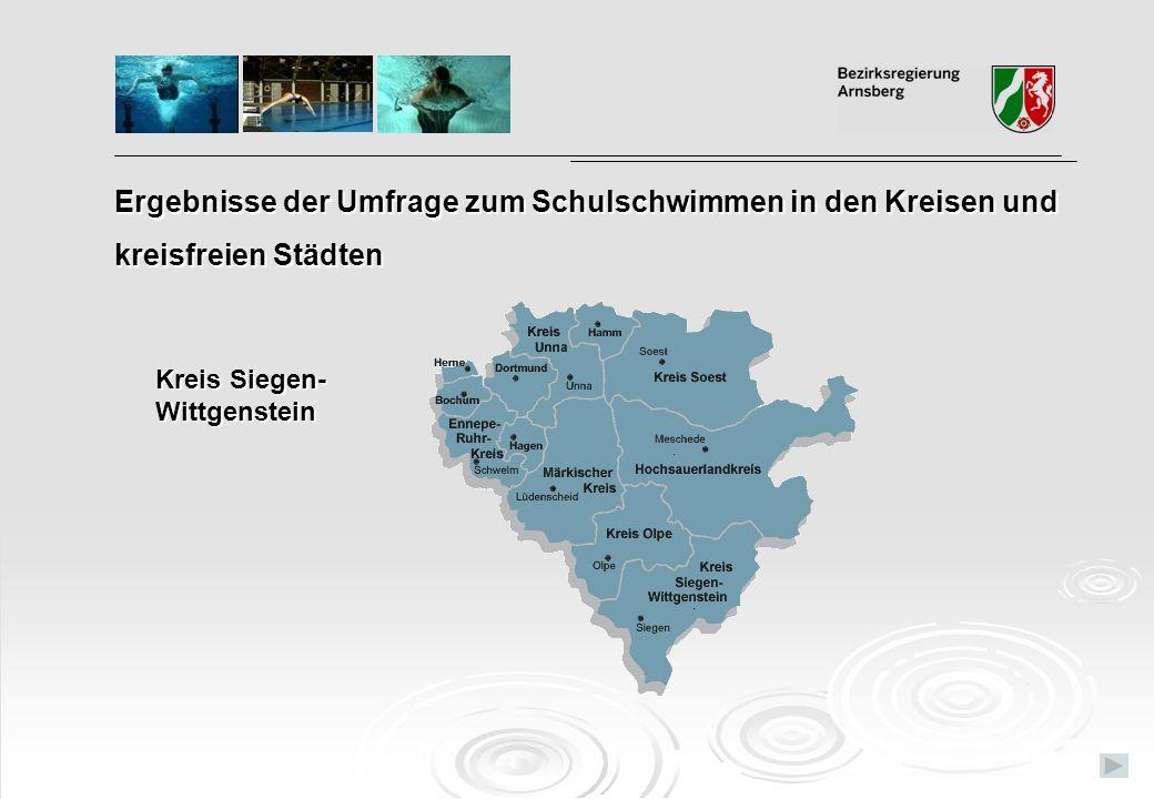 Ergebnisse der Umfrage zum Schulschwimmen in den Kreisen und kreisfreien Städten Kreis Siegen- Wittgenstein