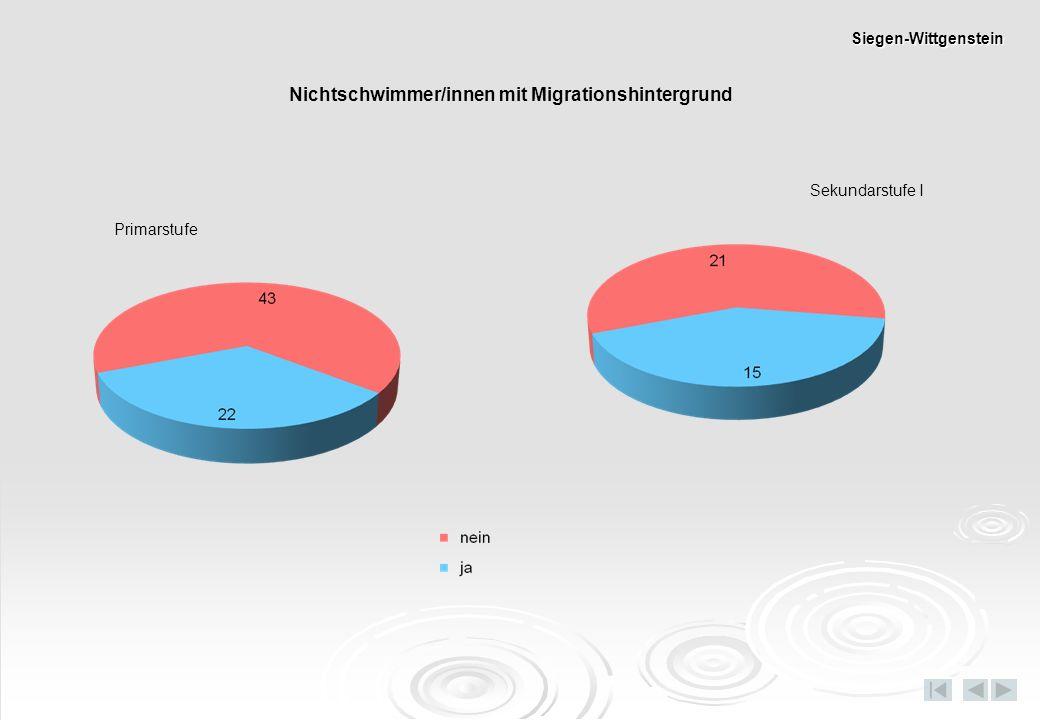 Nichtschwimmer/innen mit Migrationshintergrund Primarstufe Sekundarstufe I Siegen-Wittgenstein