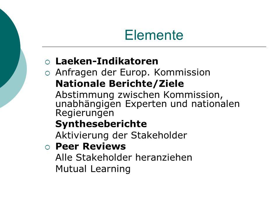 Elemente Laeken-Indikatoren Anfragen der Europ.