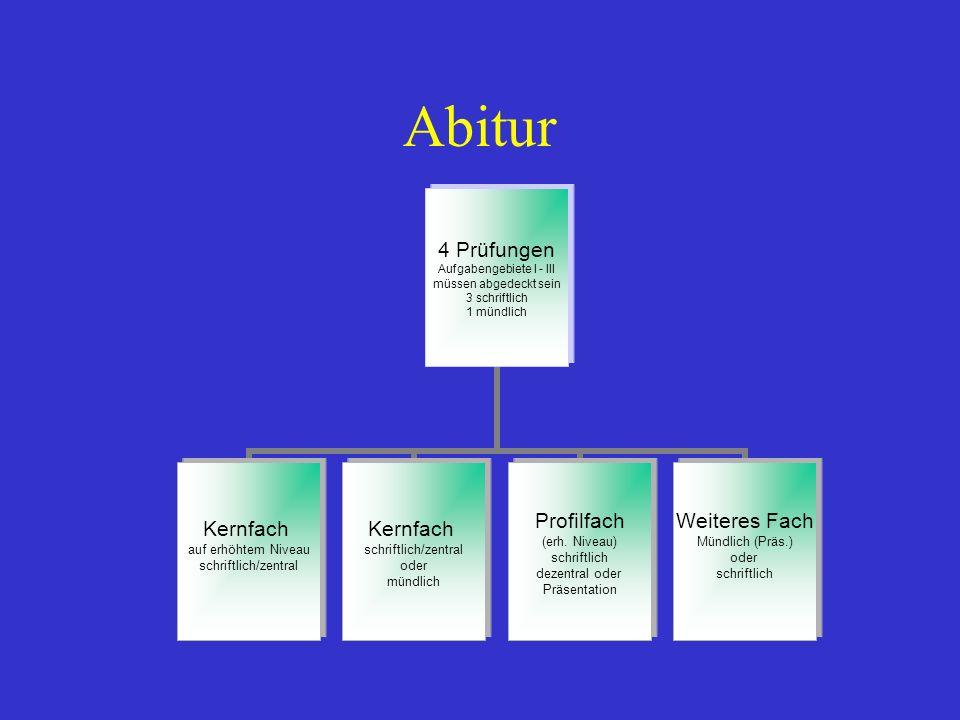 Abitur 4 Prüfungen Aufgabengebiete I - III müssen abgedeckt sein 3 schriftlich 1 mündlich Kernfach auf erhöhtem Niveau schriftlich/zentral Kernfach sc