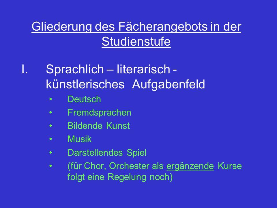 Gliederung des Fächerangebots in der Studienstufe I.Sprachlich – literarisch - künstlerisches Aufgabenfeld Deutsch Fremdsprachen Bildende Kunst Musik