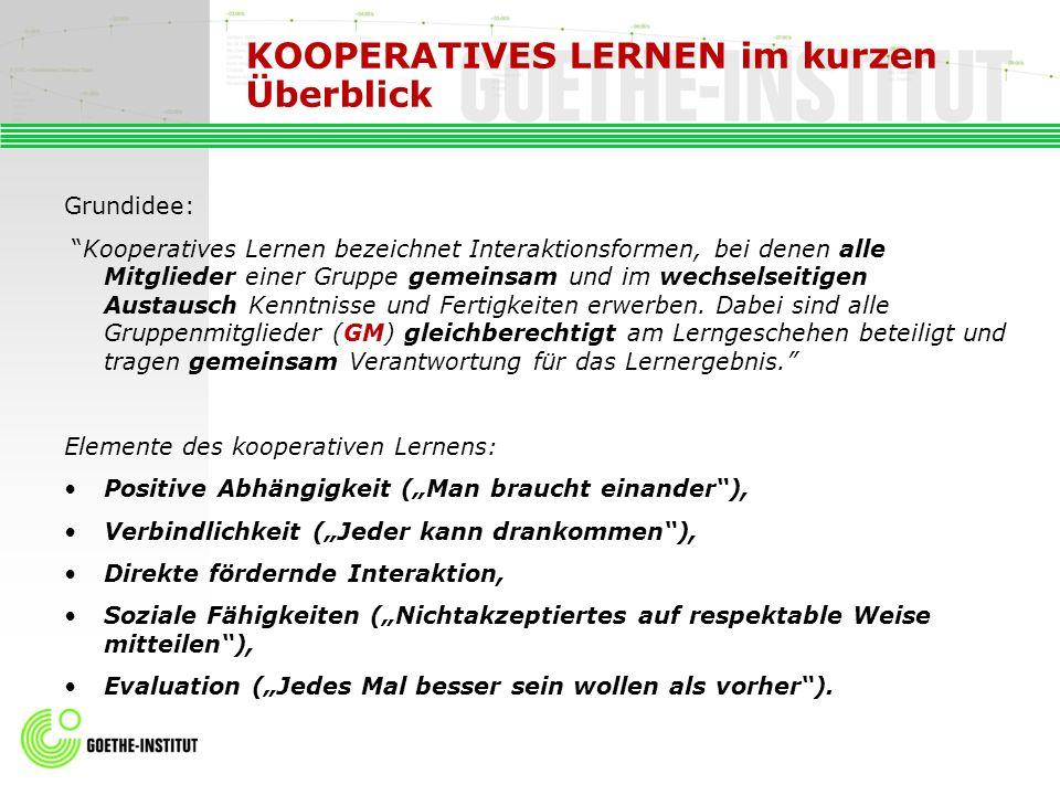 METHODE 3 – Gruppen-Arbeitsblatt SCHRITTE: Die GM bekommen je ein Arbeitsblatt.