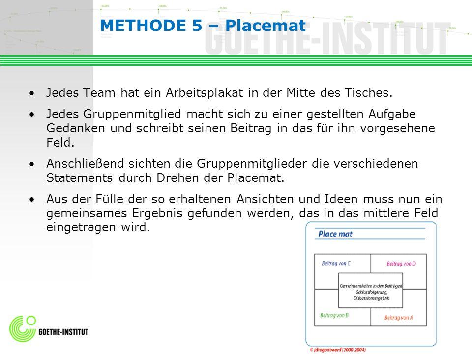 METHODE 5 – Placemat Jedes Team hat ein Arbeitsplakat in der Mitte des Tisches. Jedes Gruppenmitglied macht sich zu einer gestellten Aufgabe Gedanken