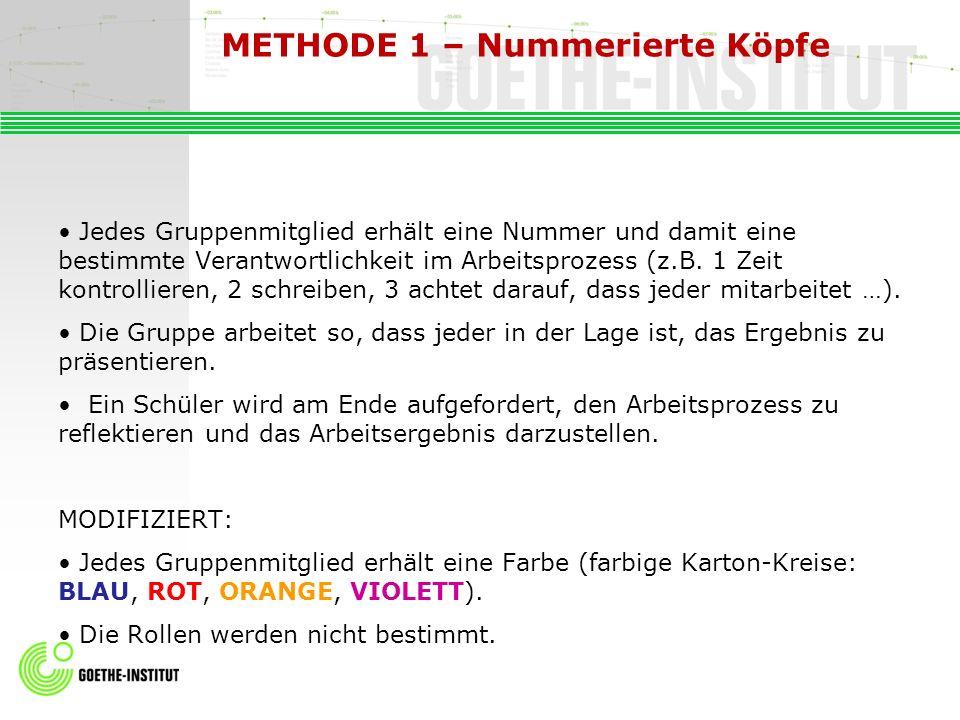 METHODE 1 – Nummerierte Köpfe Jedes Gruppenmitglied erhält eine Nummer und damit eine bestimmte Verantwortlichkeit im Arbeitsprozess (z.B. 1 Zeit kont