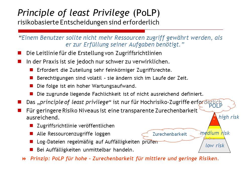 Principle of least Privilege (PoLP) risikobasierte Entscheidungen sind erforderlich Einem Benutzer sollte nicht mehr Ressourcen zugriff gewährt werden