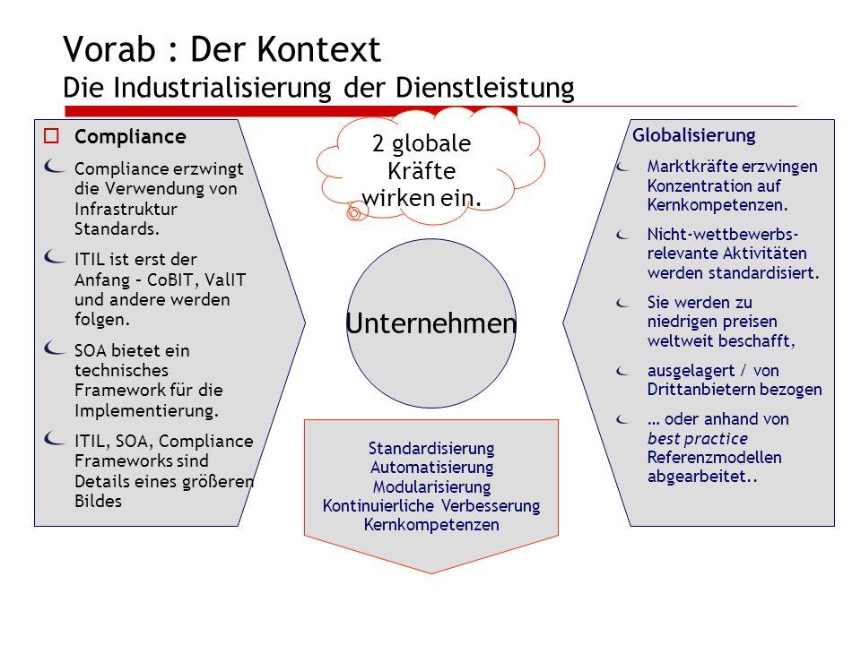 Vorab : Der Kontext Die Industrialisierung der Dienstleistung Compliance Compliance erzwingt die Verwendung von Infrastruktur Standards. ITIL ist erst